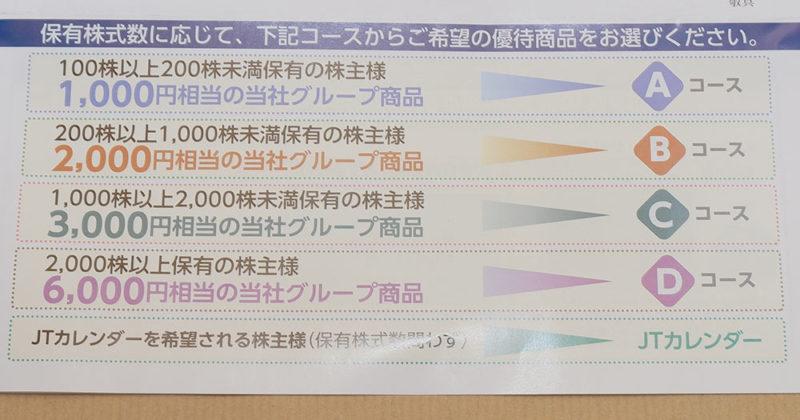 JTの株主優待コース一覧